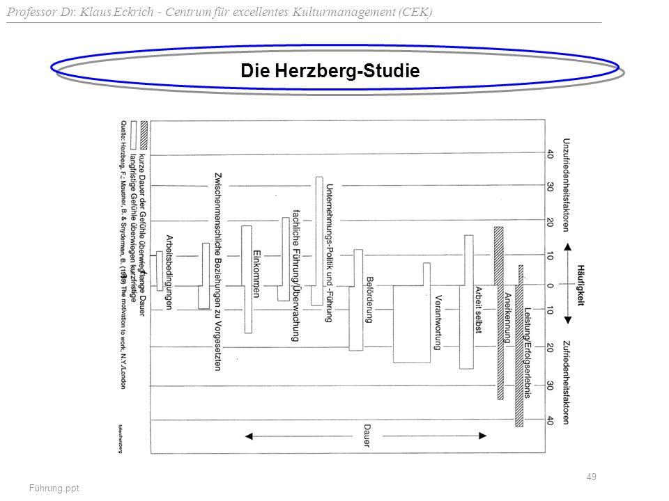 Die Herzberg-Studie