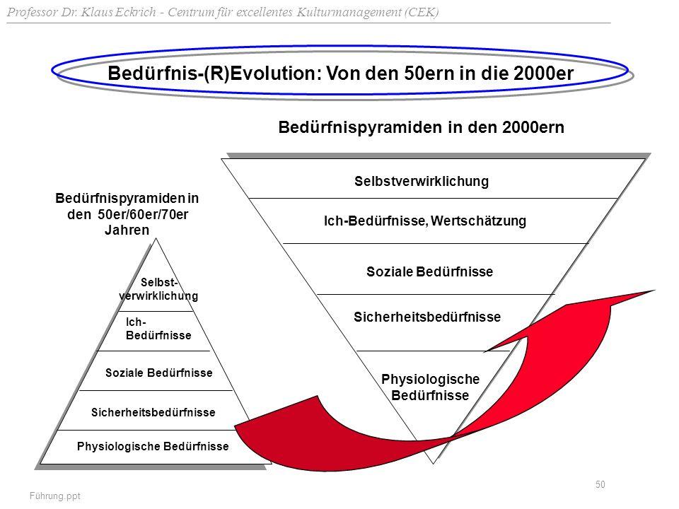 Bedürfnis-(R)Evolution: Von den 50ern in die 2000er