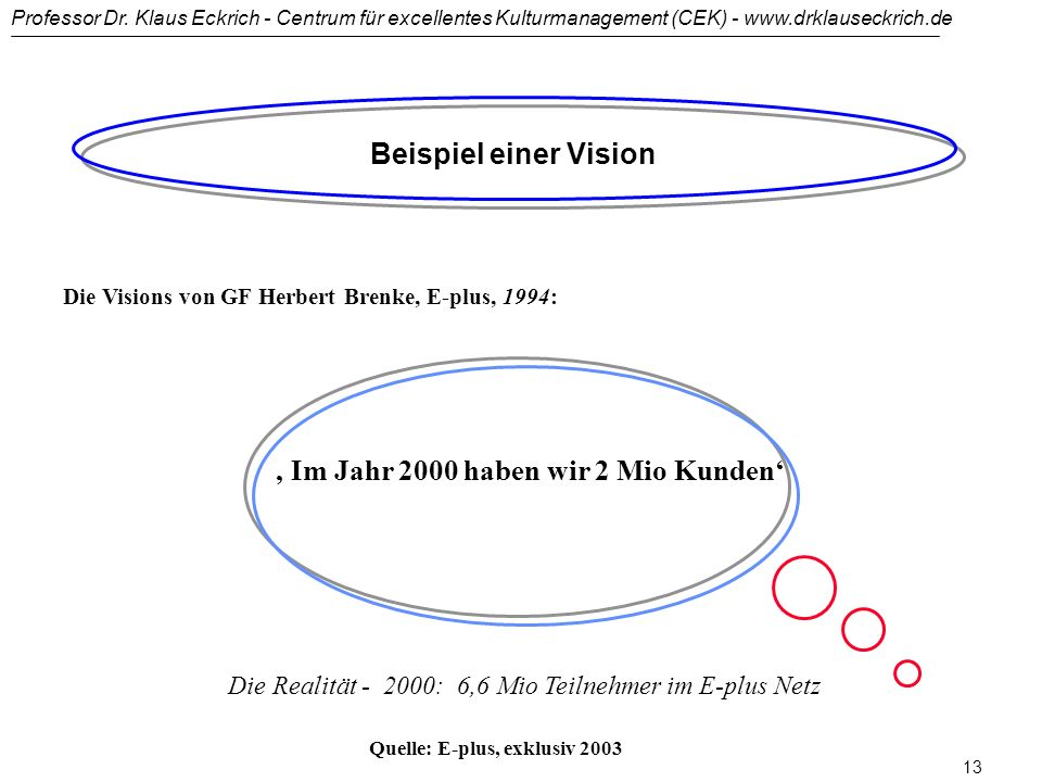 ' Im Jahr 2000 haben wir 2 Mio Kunden' Quelle: E-plus, exklusiv 2003