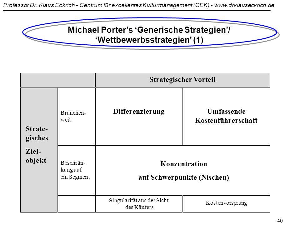 Michael Porter's 'Generische Strategien'/ 'Wettbewerbsstrategien' (1)