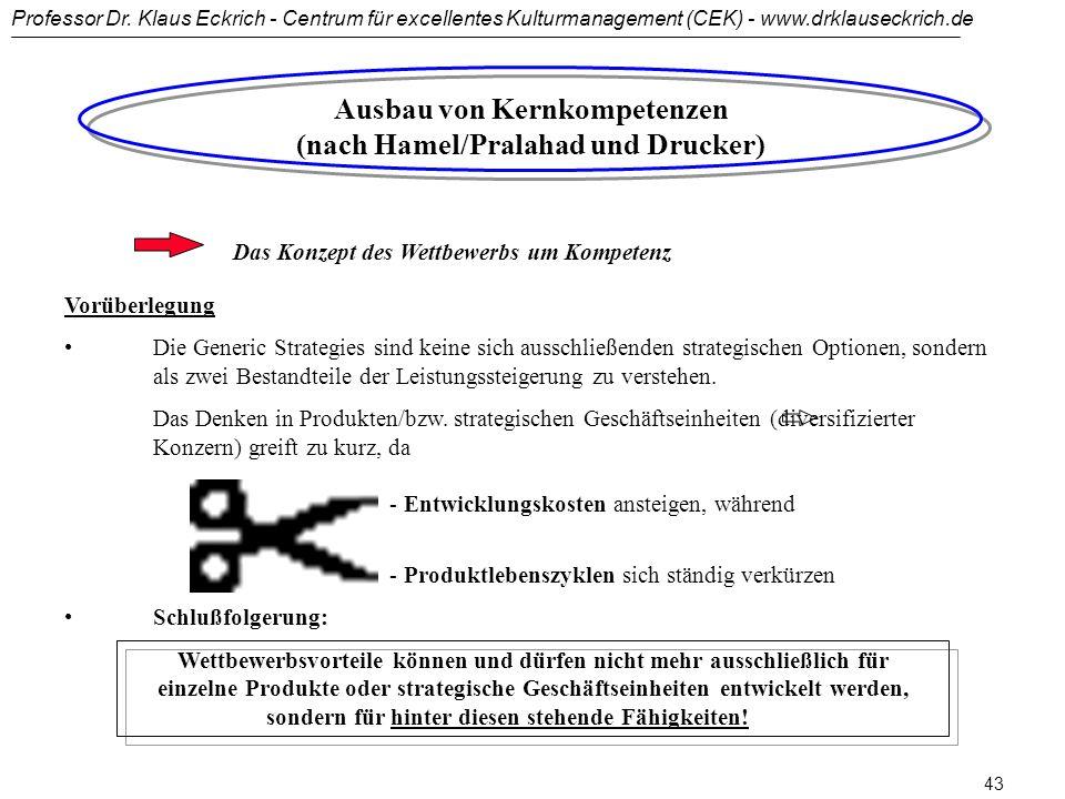 Ausbau von Kernkompetenzen (nach Hamel/Pralahad und Drucker)