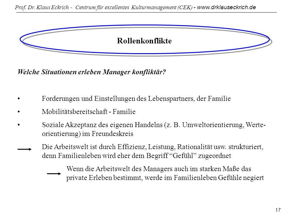 Rollenkonflikte Welche Situationen erleben Manager konfliktär