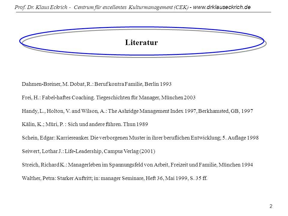 Literatur Dahmen-Breiner, M. Dobat, R.: Beruf kontra Familie, Berlin 1993. Frei, H.: Fabel-haftes Coaching. Tiegeschichten für Manager, München 2003.