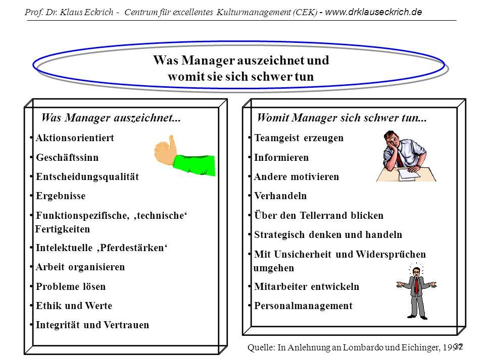 Was Manager auszeichnet und womit sie sich schwer tun