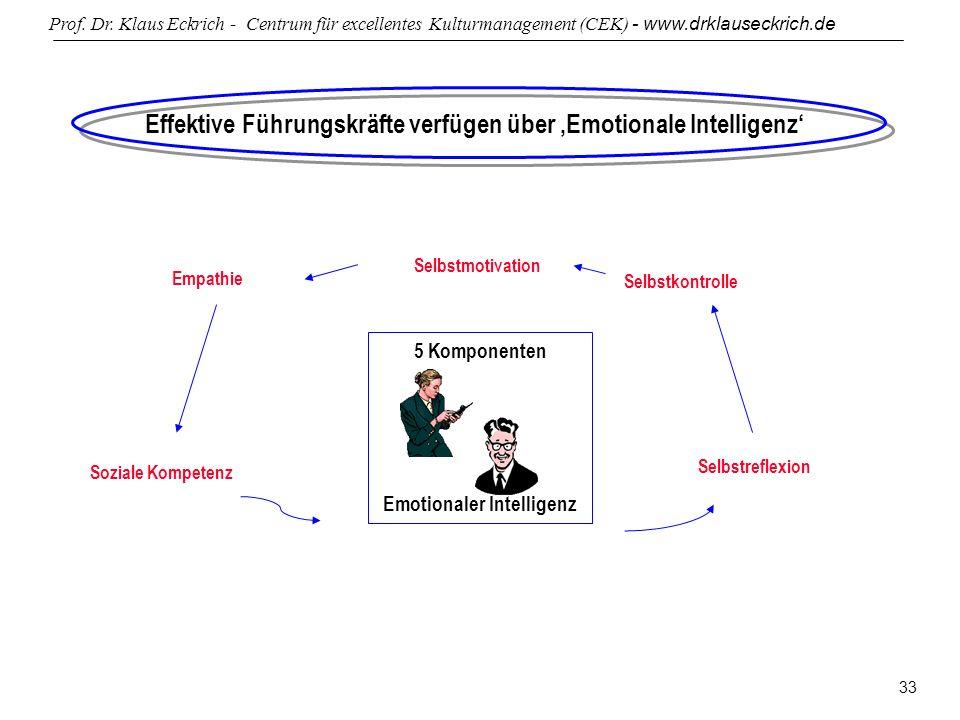 Effektive Führungskräfte verfügen über 'Emotionale Intelligenz'