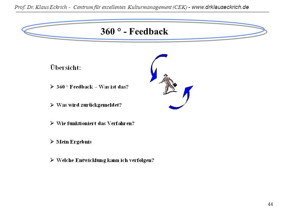 360 ° - Feedback