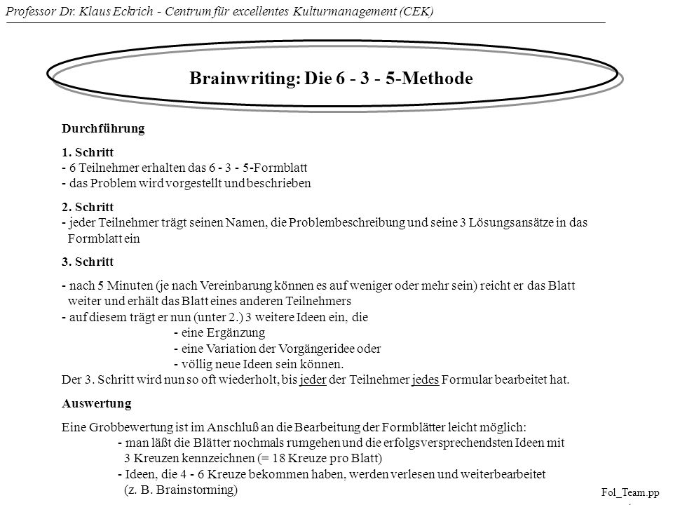 Brainwriting: Die Methode