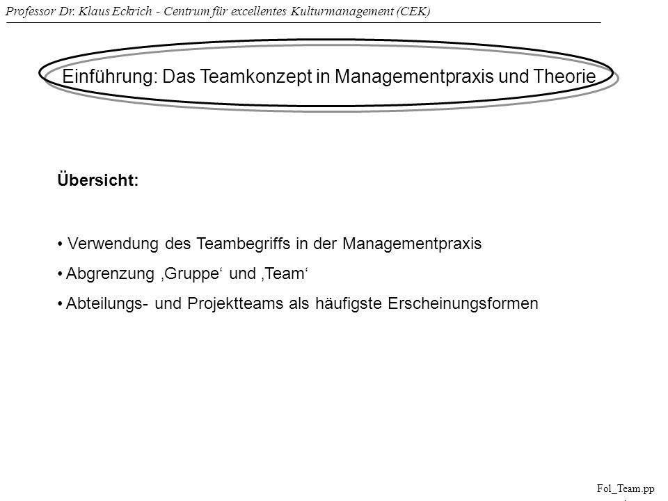 Einführung: Das Teamkonzept in Managementpraxis und Theorie