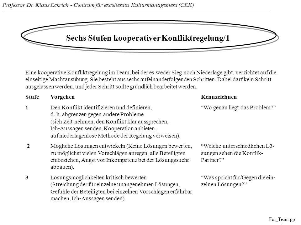 Sechs Stufen kooperativer Konfliktregelung/1