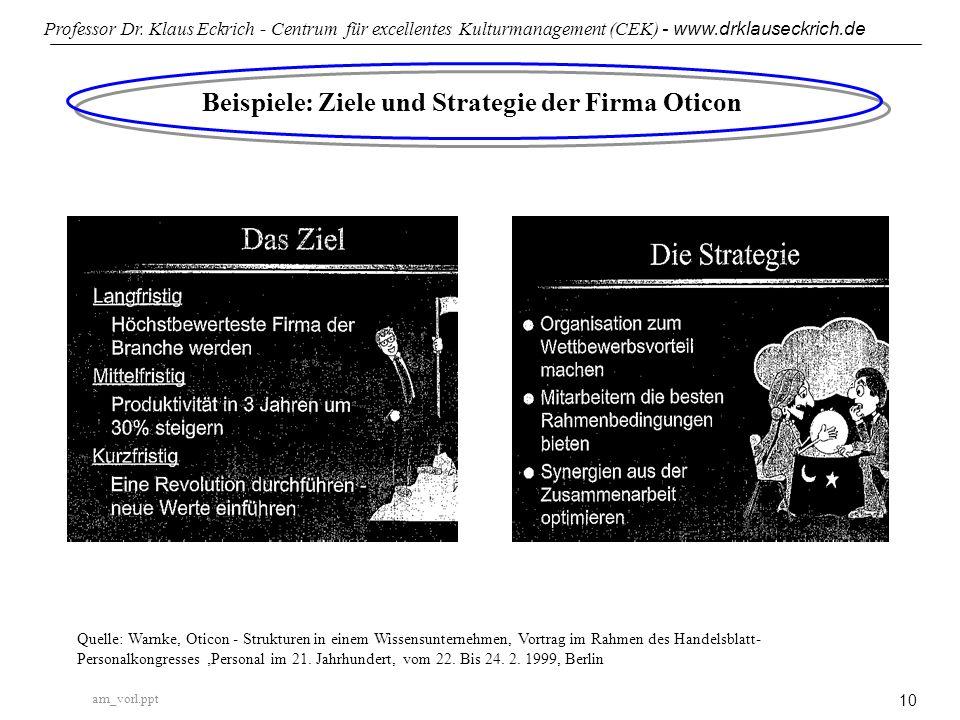 Beispiele: Ziele und Strategie der Firma Oticon