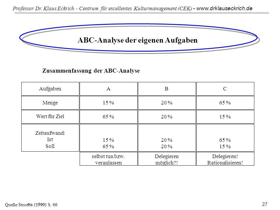ABC-Analyse der eigenen Aufgaben