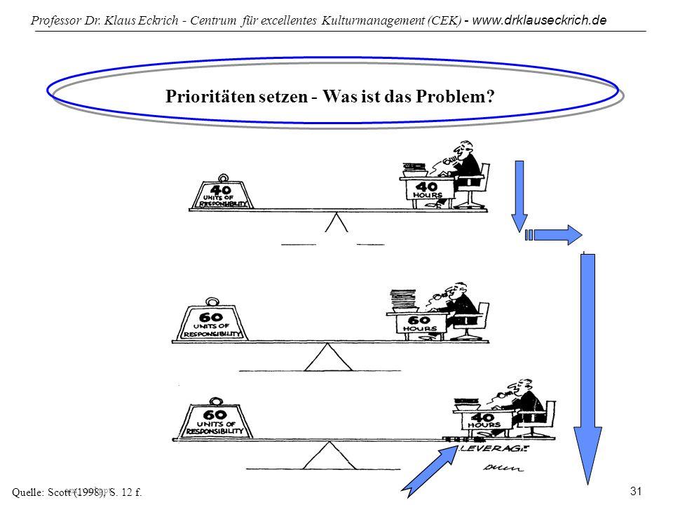 Prioritäten setzen - Was ist das Problem