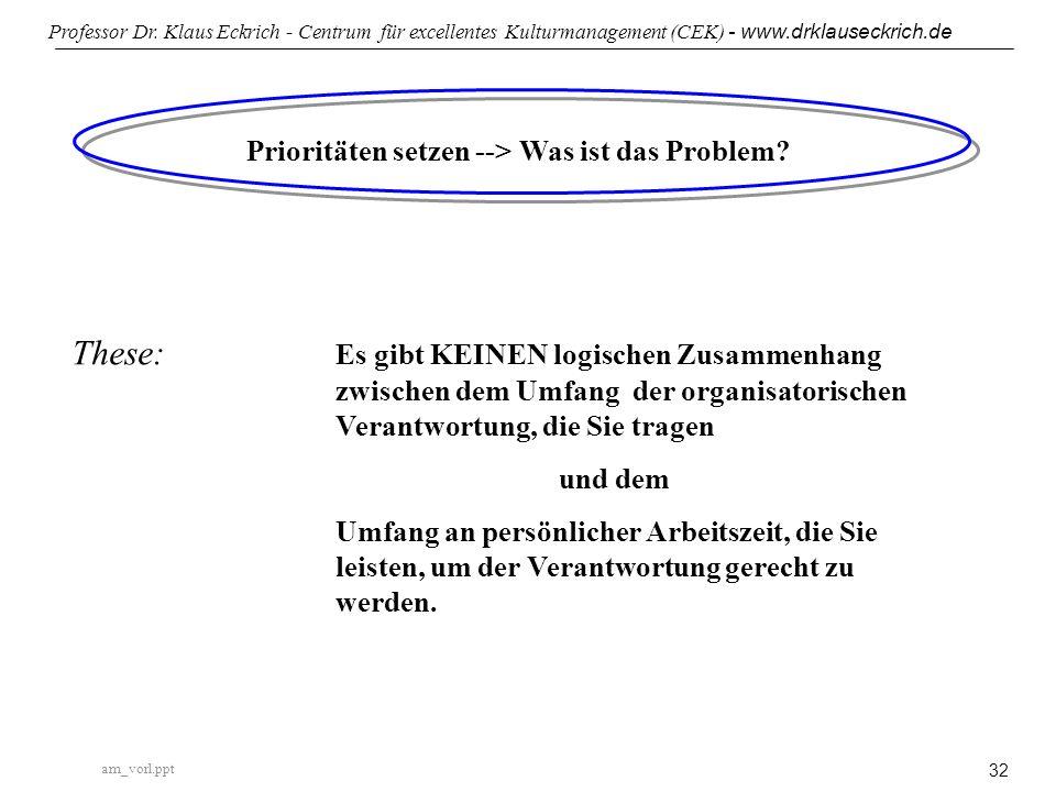 Prioritäten setzen --> Was ist das Problem