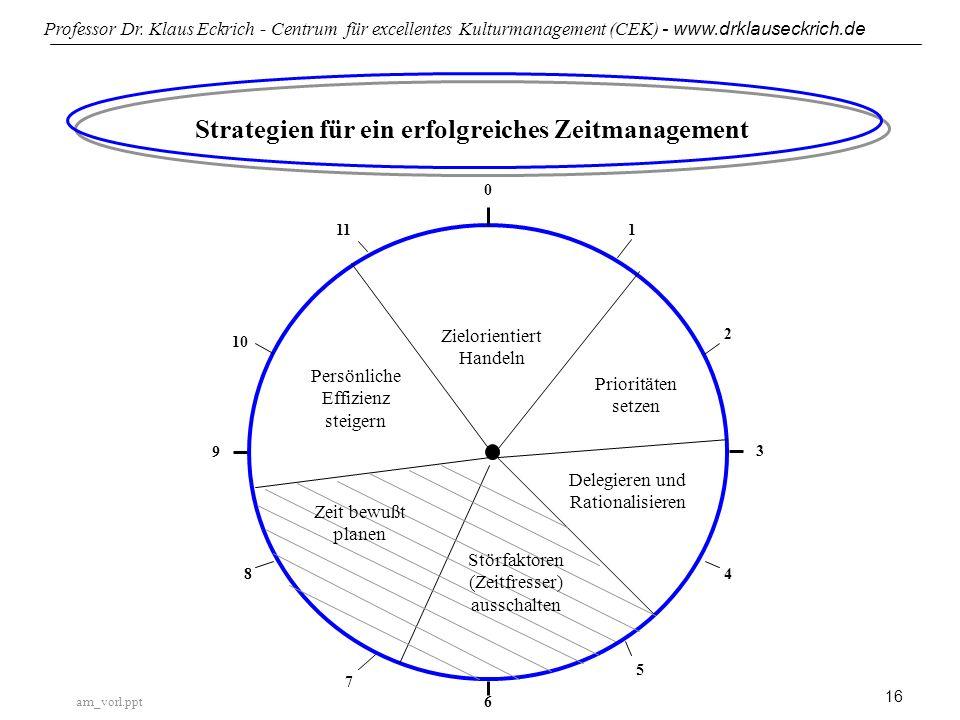 Strategien für ein erfolgreiches Zeitmanagement