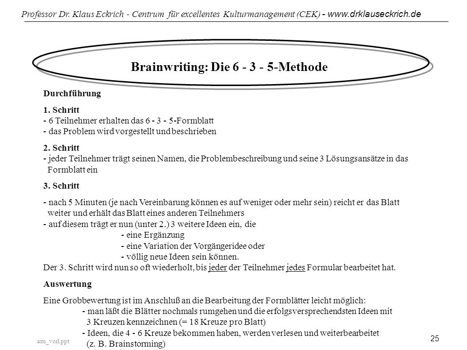 Brainwriting: Die 6 - 3 - 5-Methode