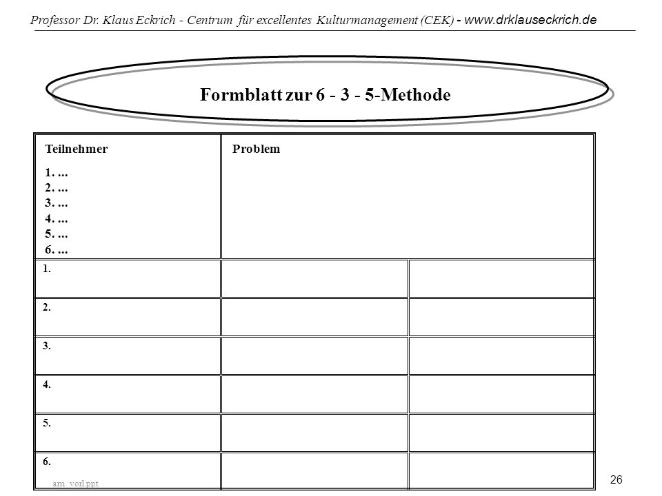 Formblatt zur 6 - 3 - 5-Methode