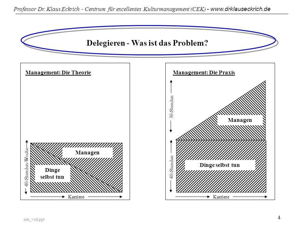 Delegieren - Was ist das Problem