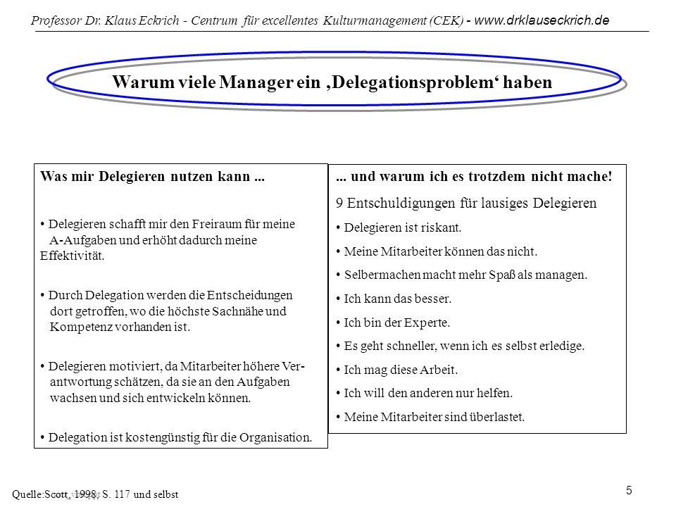 Warum viele Manager ein 'Delegationsproblem' haben