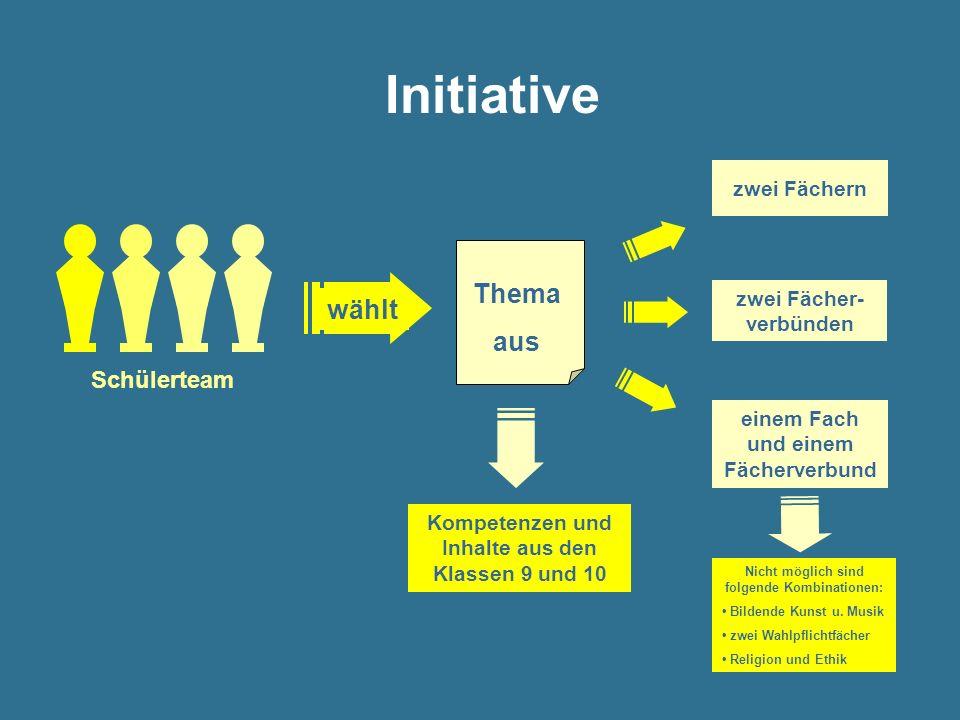 Initiative Thema aus wählt Schülerteam zwei Fächern
