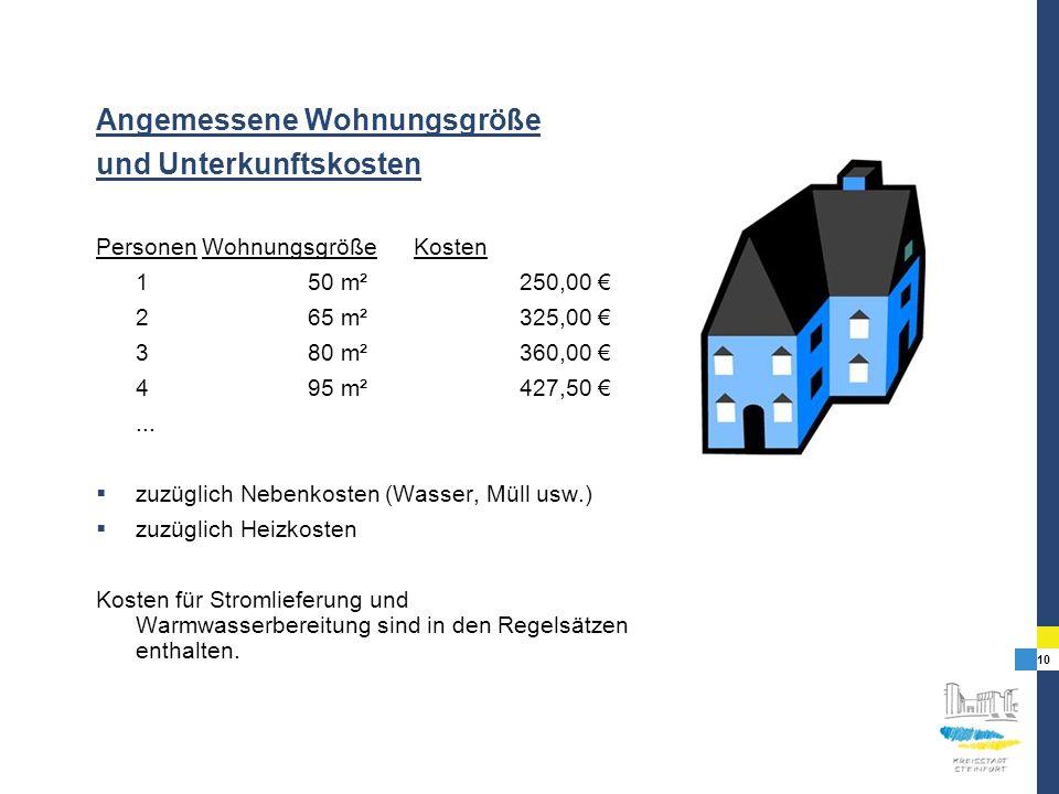 Angemessene Wohnungsgröße und Unterkunftskosten