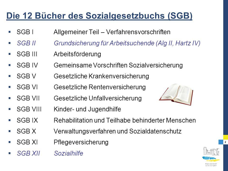 Die 12 Bücher des Sozialgesetzbuchs (SGB)