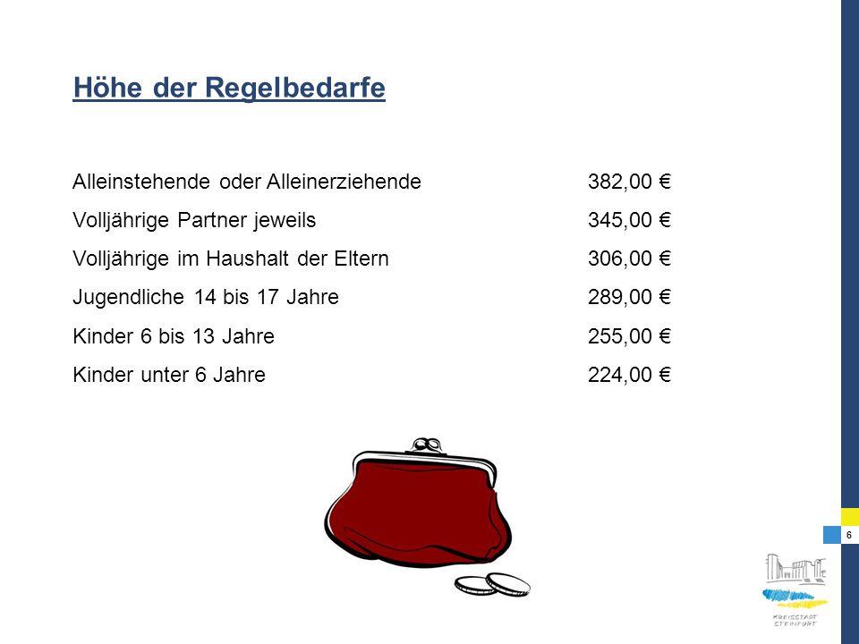 Höhe der Regelbedarfe Alleinstehende oder Alleinerziehende 382,00 €