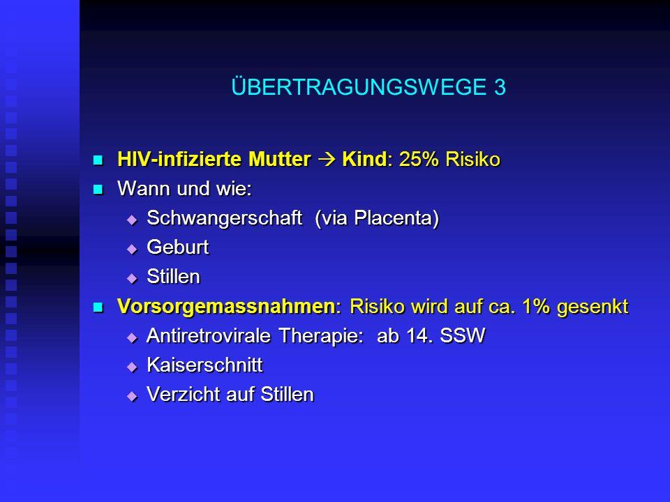 ÜBERTRAGUNGSWEGE 3 HIV-infizierte Mutter  Kind: 25% Risiko