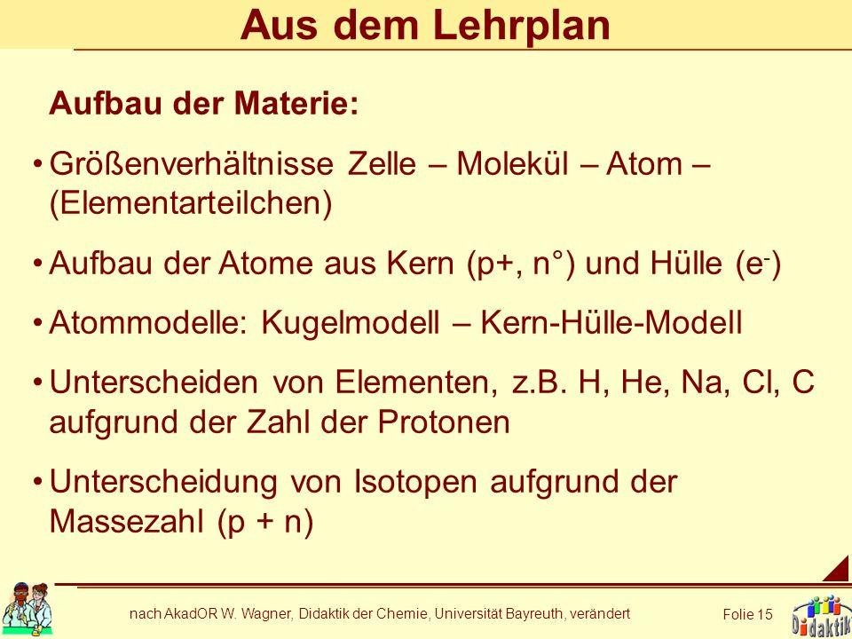 Aus dem Lehrplan Aufbau der Materie: