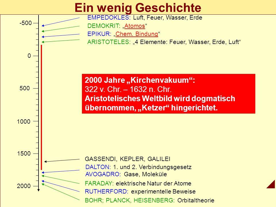 """Ein wenig Geschichte 2000 Jahre """"Kirchenvakuum :"""