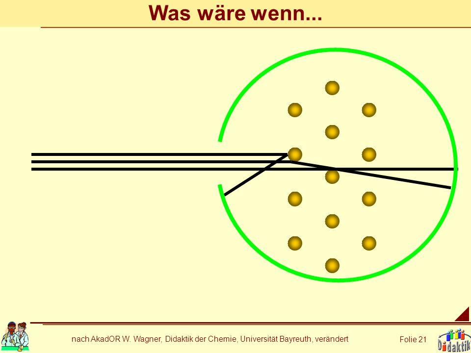 Was wäre wenn... nach AkadOR W. Wagner, Didaktik der Chemie, Universität Bayreuth, verändert