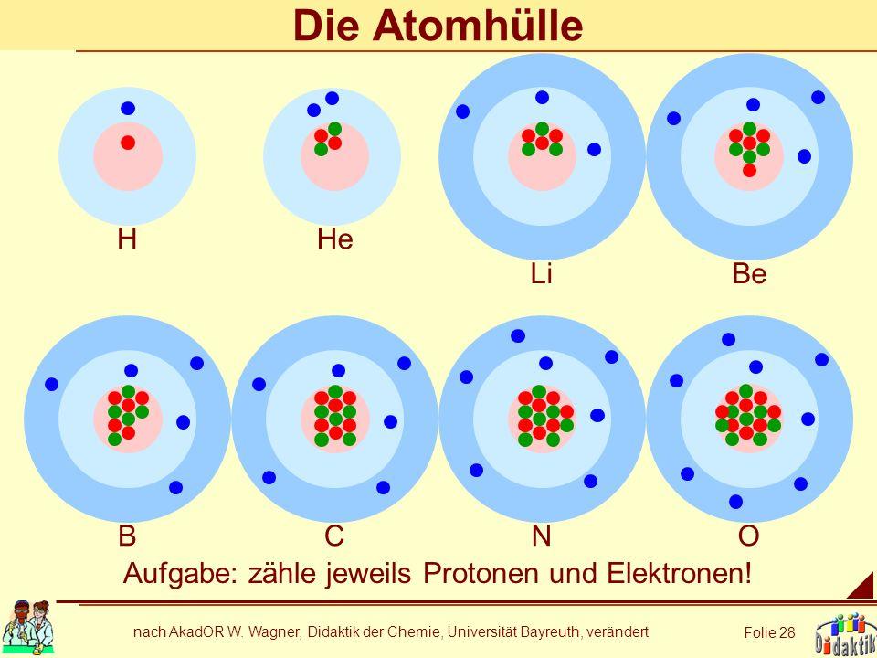 Aufgabe: zähle jeweils Protonen und Elektronen!