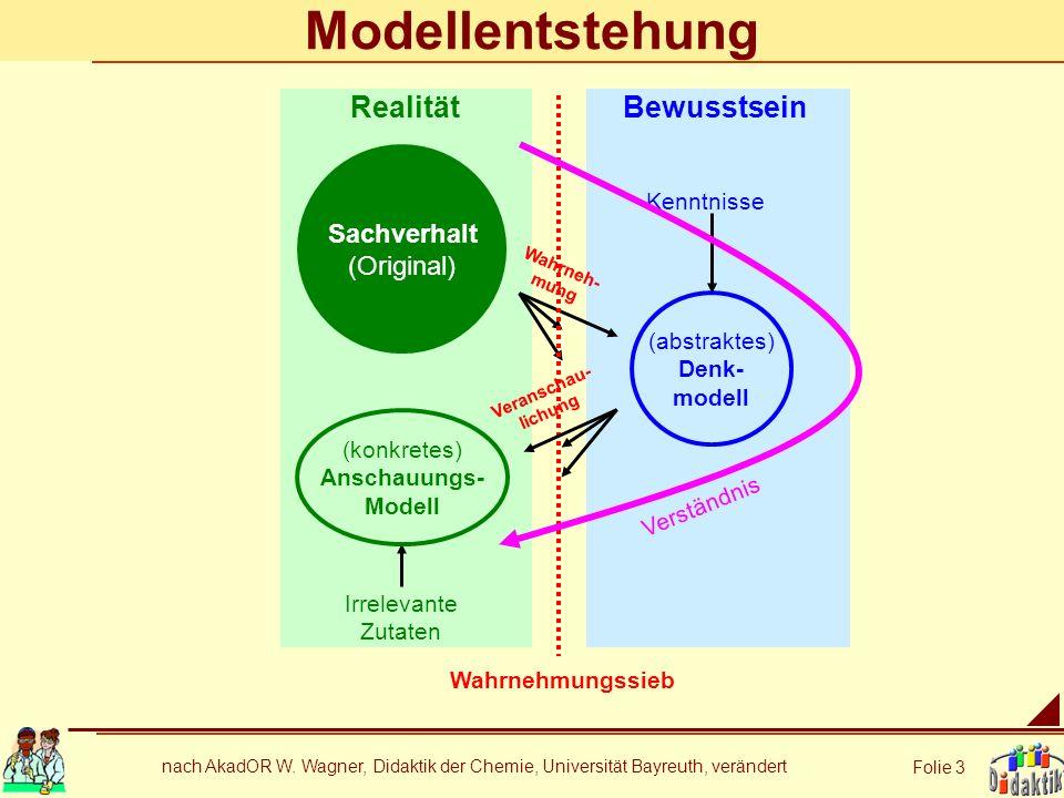 Modellentstehung Realität Bewusstsein Sachverhalt (Original)