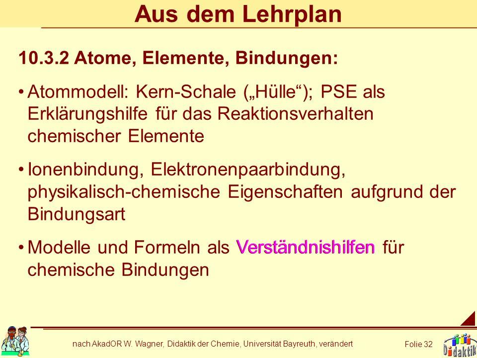 Aus dem Lehrplan 10.3.2 Atome, Elemente, Bindungen: