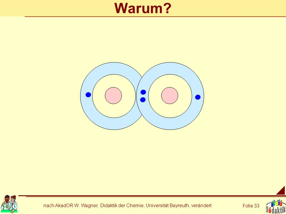 Warum nach AkadOR W. Wagner, Didaktik der Chemie, Universität Bayreuth, verändert