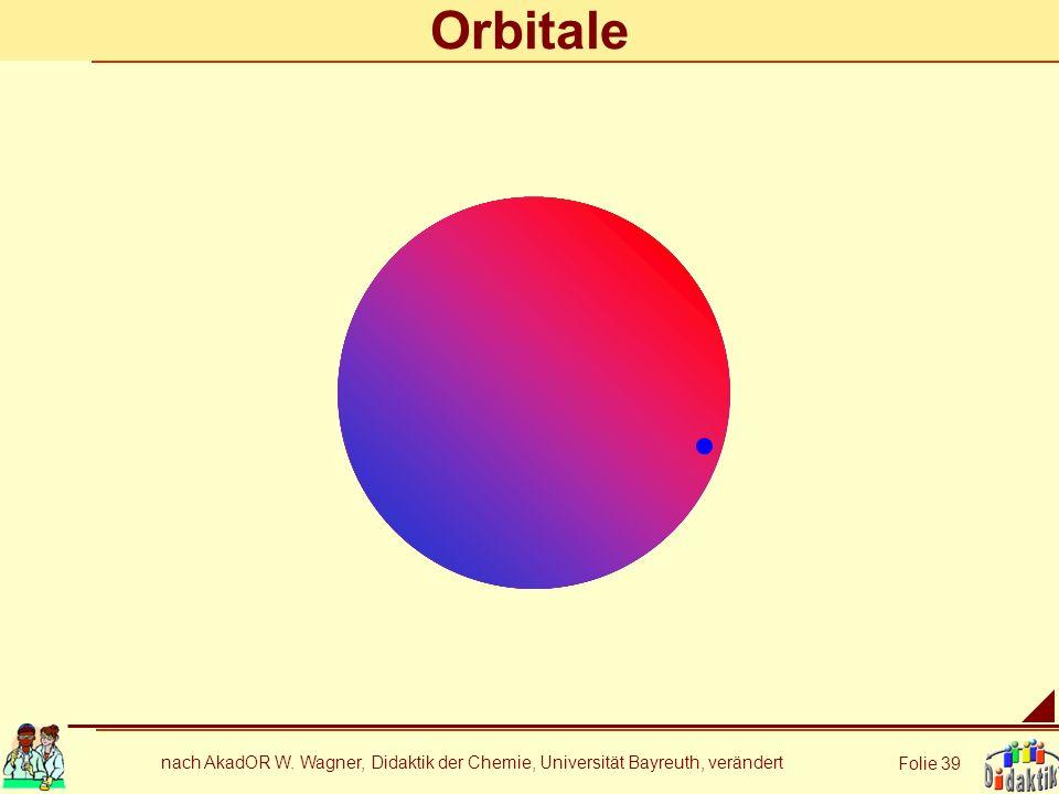 Orbitale nach AkadOR W. Wagner, Didaktik der Chemie, Universität Bayreuth, verändert