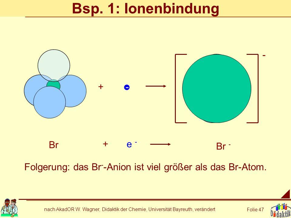 Folgerung: das Br--Anion ist viel größer als das Br-Atom.