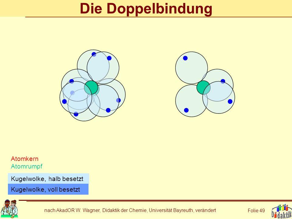 Die Doppelbindung Atomkern Atomrumpf Kugelwolke, halb besetzt