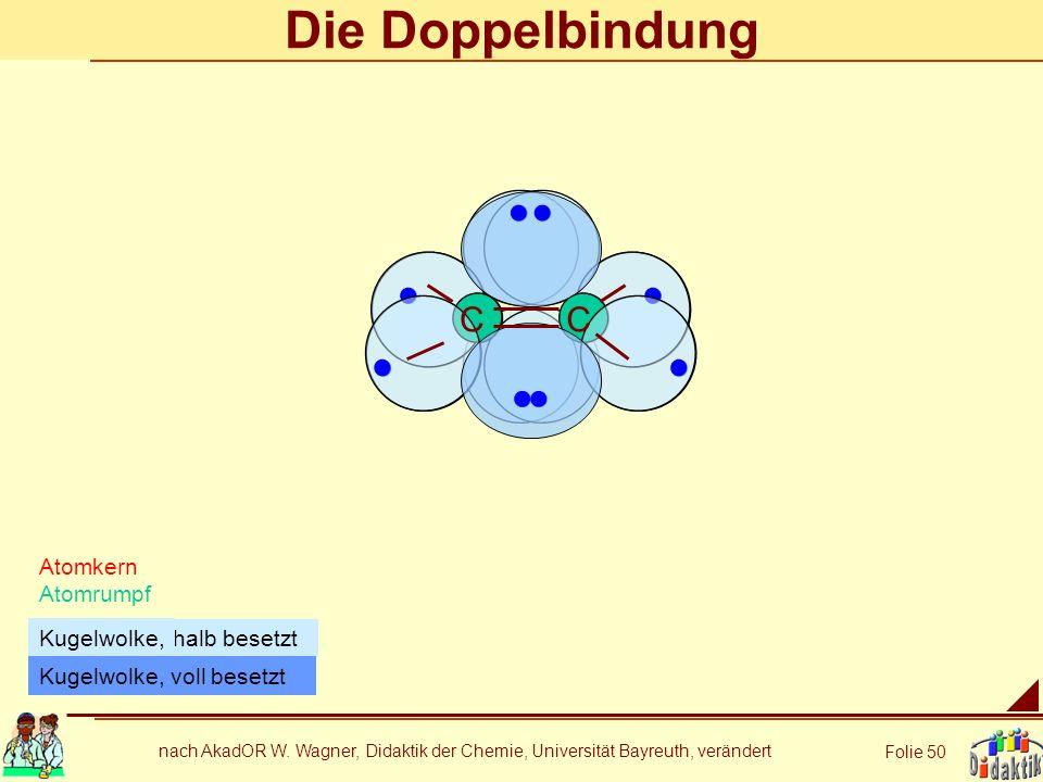 Die Doppelbindung C Atomkern Atomrumpf Kugelwolke, halb besetzt