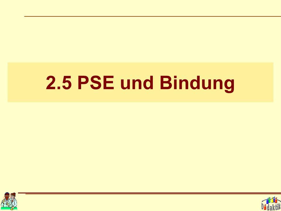 2.5 PSE und Bindung