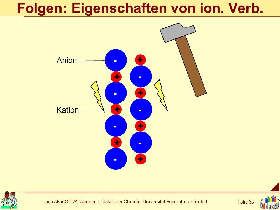 Folgen: Eigenschaften von ion. Verb.