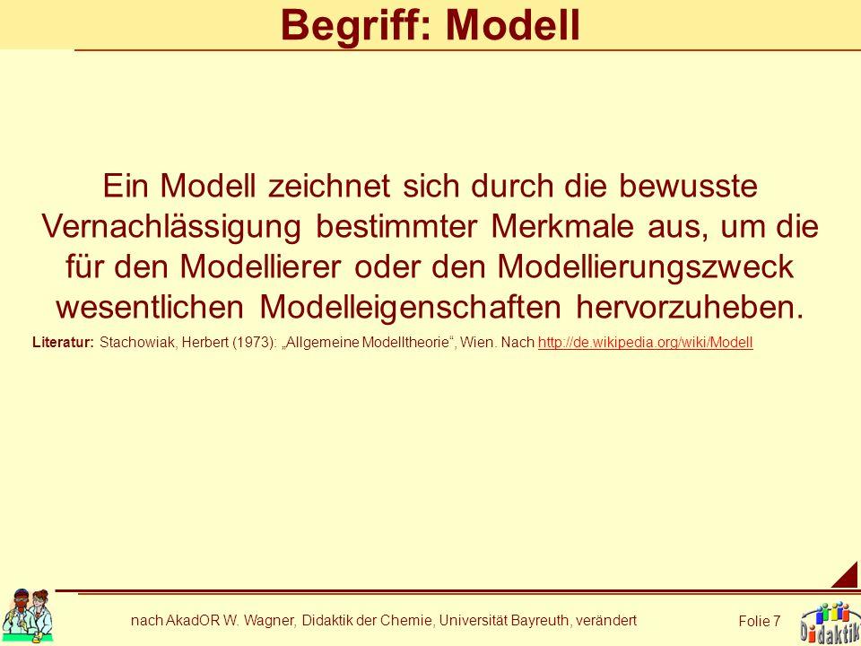 Begriff: Modell