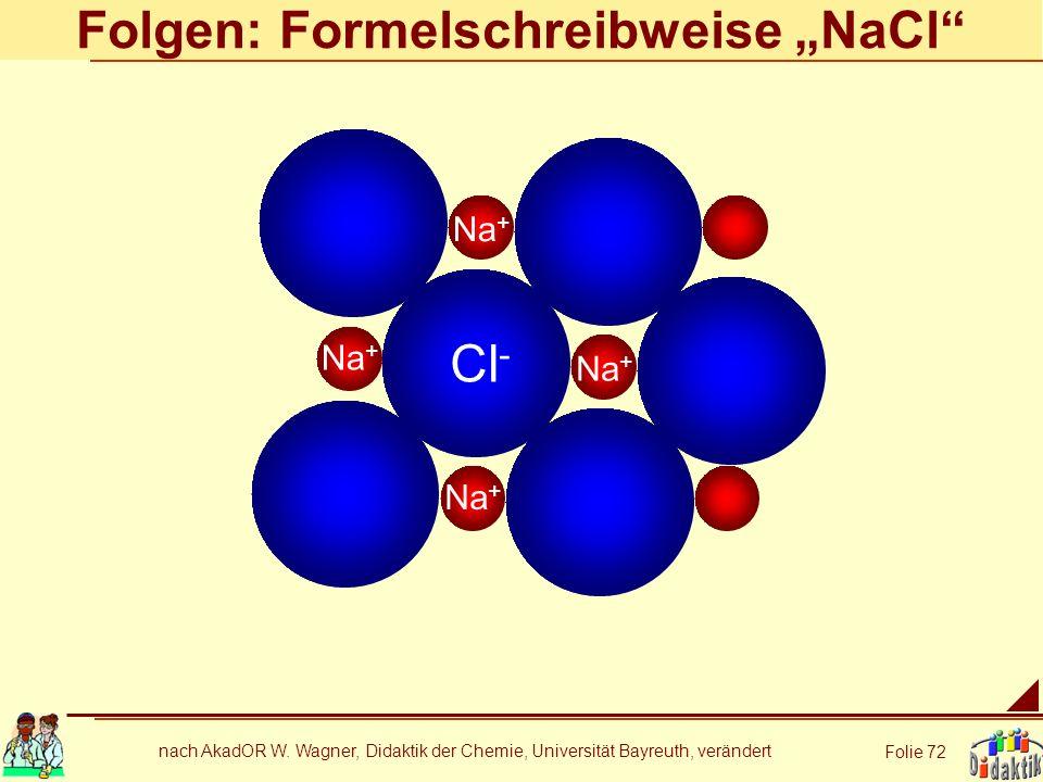 """Folgen: Formelschreibweise """"NaCl"""