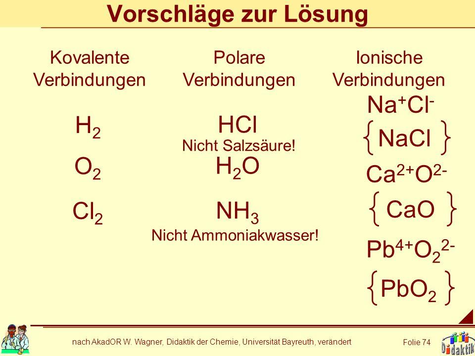 Vorschläge zur Lösung Na+Cl- H2 HCl NaCl O2 H2O Ca2+O2- Cl2 NH3 CaO