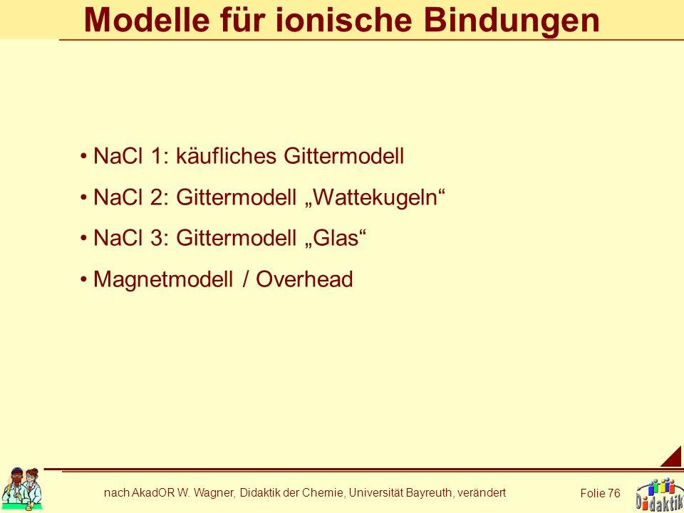 Modelle für ionische Bindungen