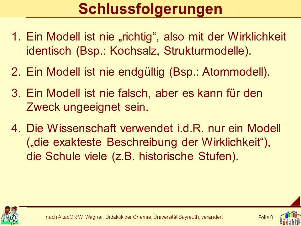 """Schlussfolgerungen Ein Modell ist nie """"richtig , also mit der Wirklichkeit identisch (Bsp.: Kochsalz, Strukturmodelle)."""