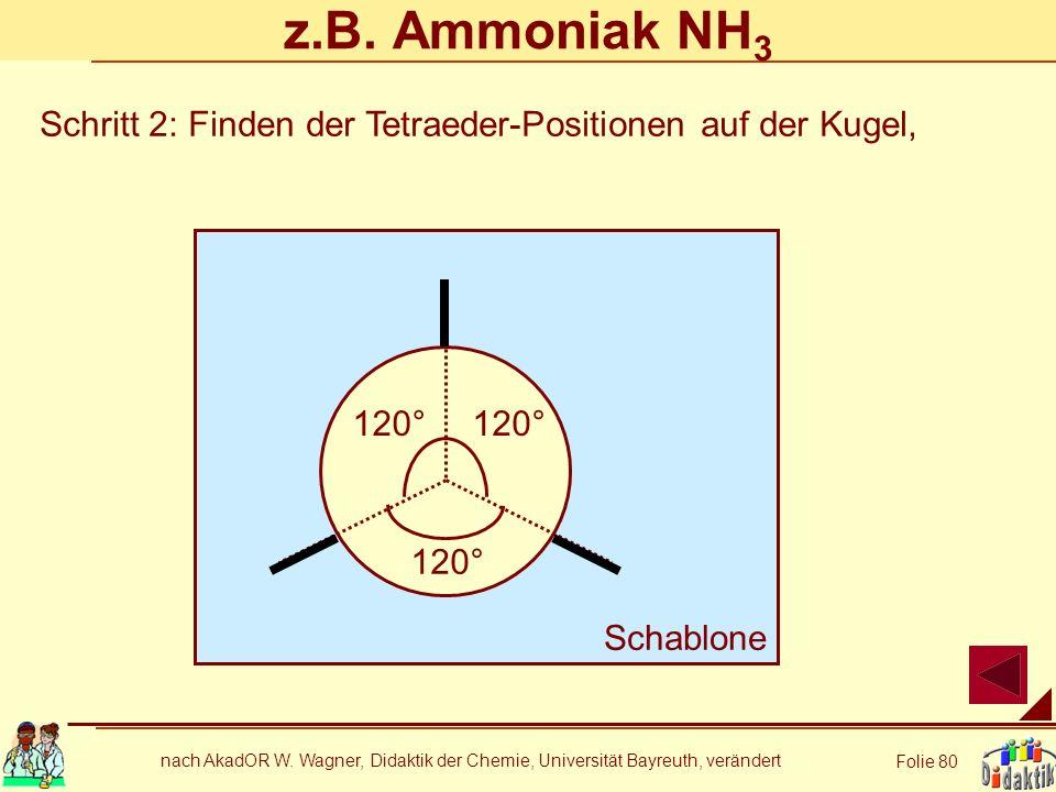 z.B. Ammoniak NH3 Schritt 2: Finden der Tetraeder-Positionen auf der Kugel, Schablone. 120° 120°
