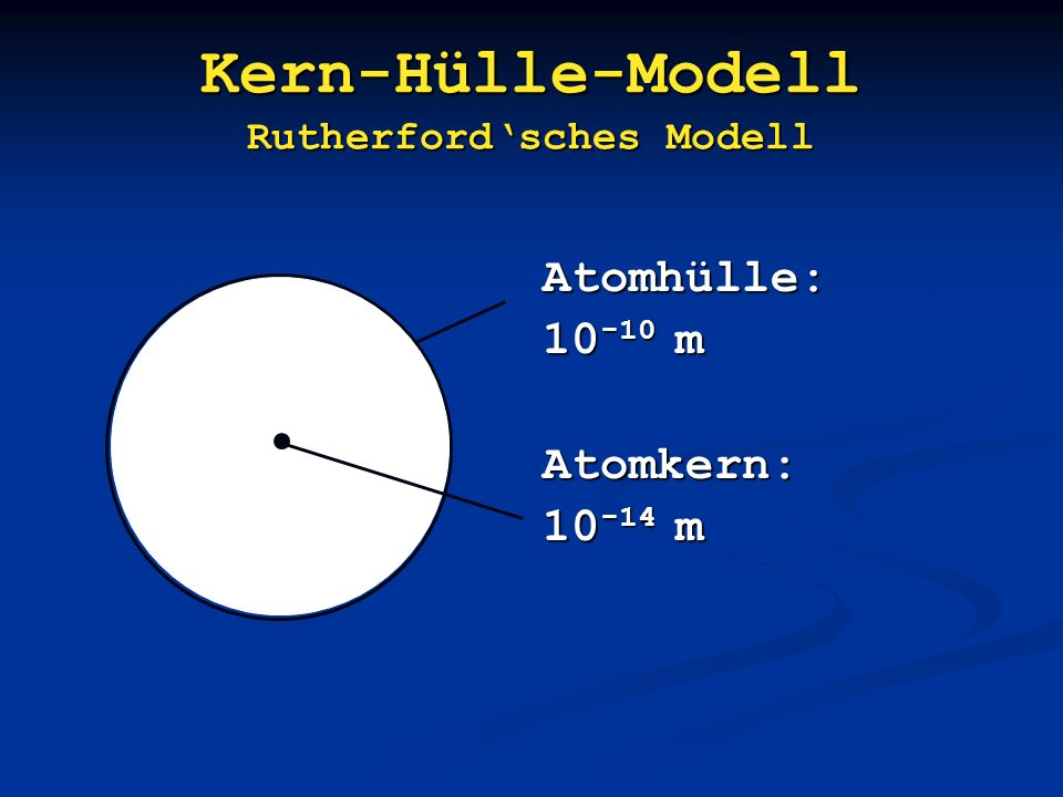 Kern-Hülle-Modell Rutherford'sches Modell