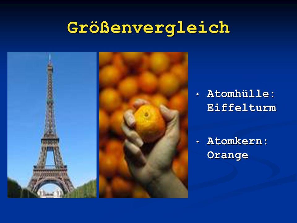 Größenvergleich Atomhülle: Eiffelturm Atomkern: Orange