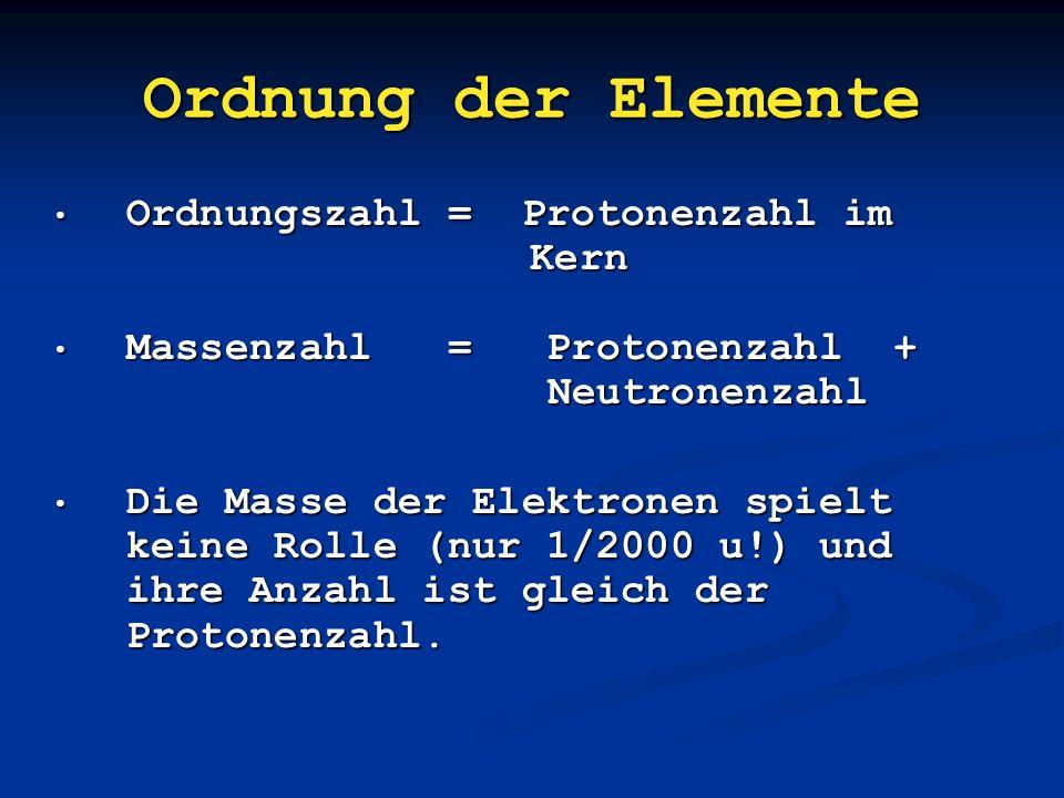 Ordnung der Elemente Ordnungszahl = Protonenzahl im Kern
