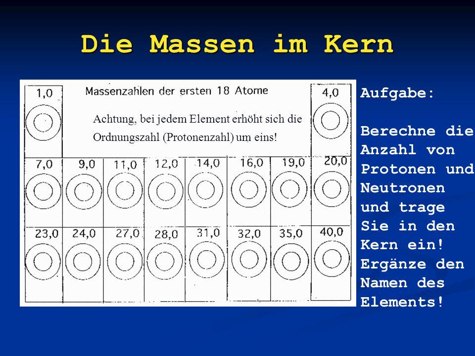 Die Massen im Kern Aufgabe: Berechne die Anzahl von Protonen und